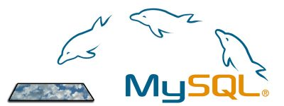 MySQL Proxy (Featured Image)