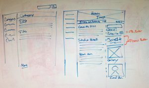 Radio Station Website: Wireframe on the whiteboard