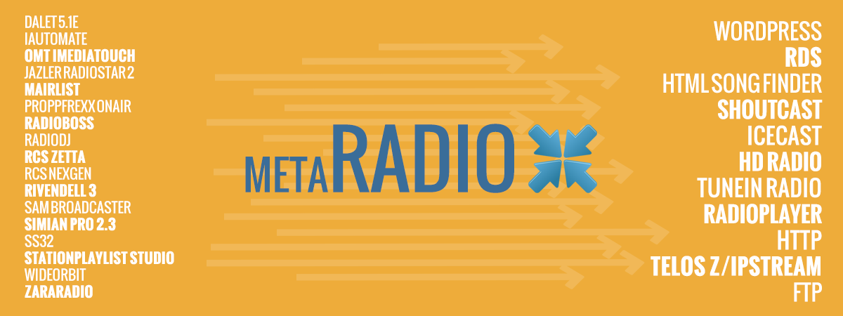 MetaRadio: Now-Playing Song Data for Radio Station Automation